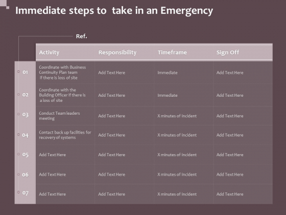 Hazard Administration Immediate Steps To Take In An Emergency Ppt Professional Topics PDF