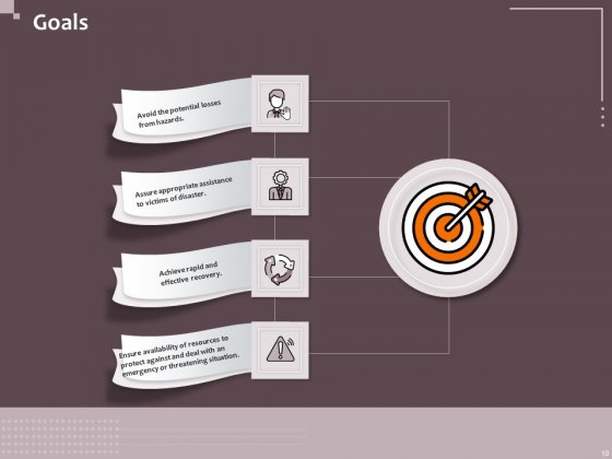 Hazard_Administration_Ppt_PowerPoint_Presentation_Complete_Deck_With_Slides_Slide_10