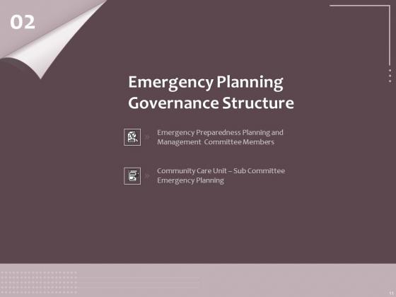 Hazard_Administration_Ppt_PowerPoint_Presentation_Complete_Deck_With_Slides_Slide_11