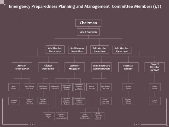 Hazard_Administration_Ppt_PowerPoint_Presentation_Complete_Deck_With_Slides_Slide_12