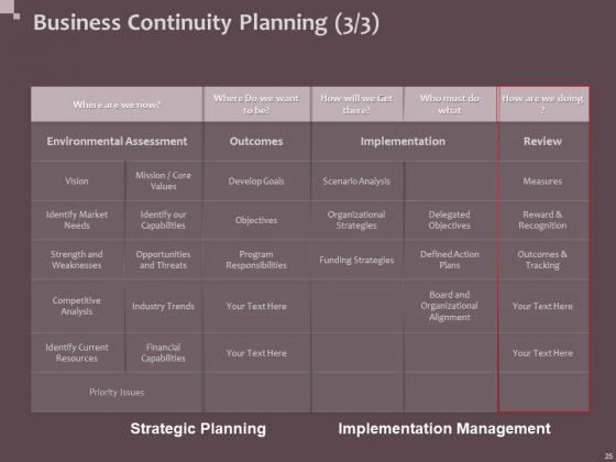Hazard_Administration_Ppt_PowerPoint_Presentation_Complete_Deck_With_Slides_Slide_25