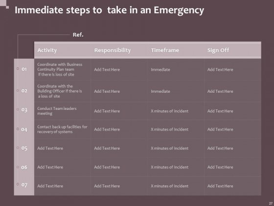 Hazard_Administration_Ppt_PowerPoint_Presentation_Complete_Deck_With_Slides_Slide_27