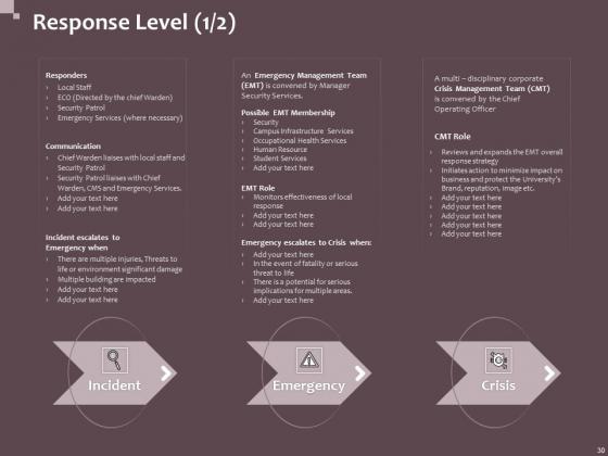 Hazard_Administration_Ppt_PowerPoint_Presentation_Complete_Deck_With_Slides_Slide_30