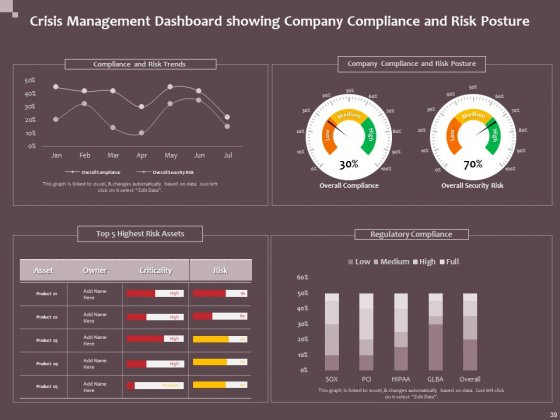 Hazard_Administration_Ppt_PowerPoint_Presentation_Complete_Deck_With_Slides_Slide_39