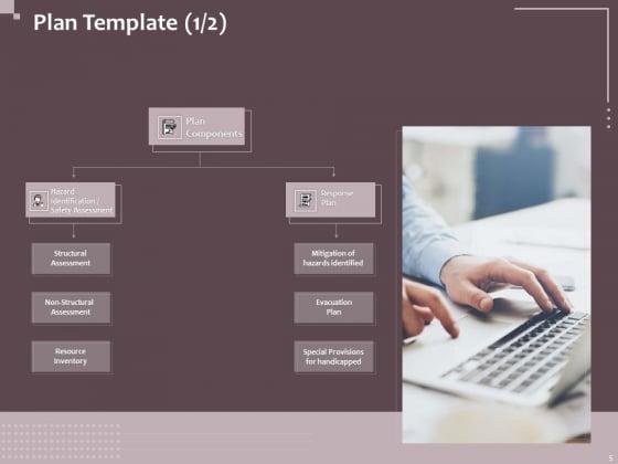 Hazard_Administration_Ppt_PowerPoint_Presentation_Complete_Deck_With_Slides_Slide_5