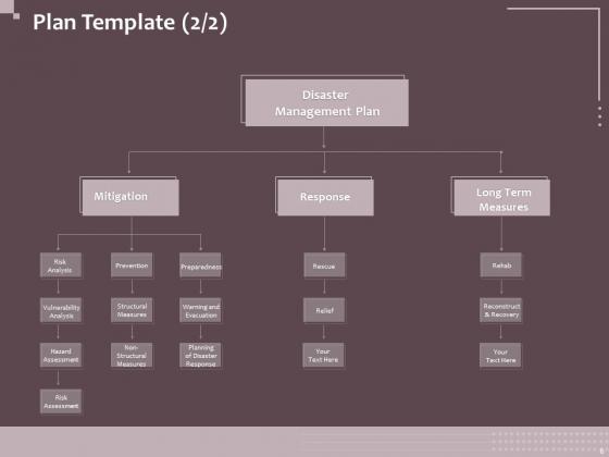 Hazard_Administration_Ppt_PowerPoint_Presentation_Complete_Deck_With_Slides_Slide_6