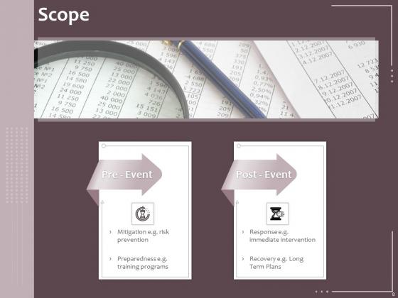 Hazard_Administration_Ppt_PowerPoint_Presentation_Complete_Deck_With_Slides_Slide_8
