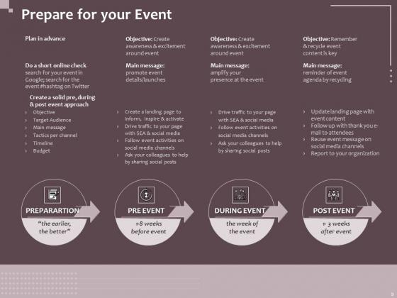 Hazard_Administration_Ppt_PowerPoint_Presentation_Complete_Deck_With_Slides_Slide_9