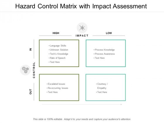 Hazard Control Matrix With Impact Assessment Ppt PowerPoint Presentation Show Layouts