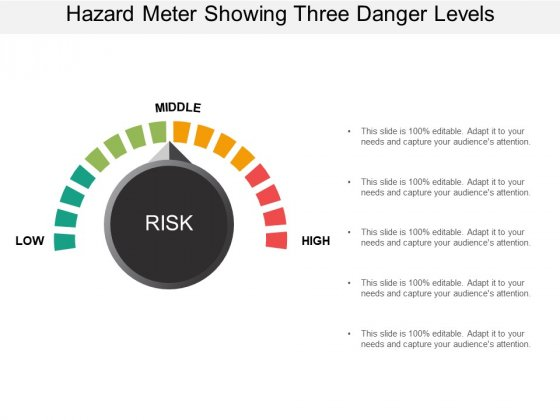 Hazard Meter Showing Three Danger Levels Ppt PowerPoint Presentation Infographic Template Examples