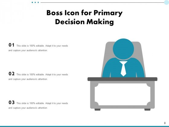 Head_Employees_Strategy_Ppt_PowerPoint_Presentation_Complete_Deck_Slide_3
