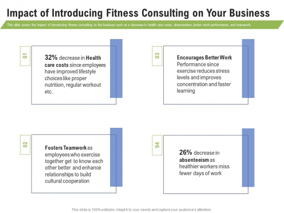 Health And Fitness Consultant Impact Of Introducing Fitness Consulting On Your Business Introduction PDF