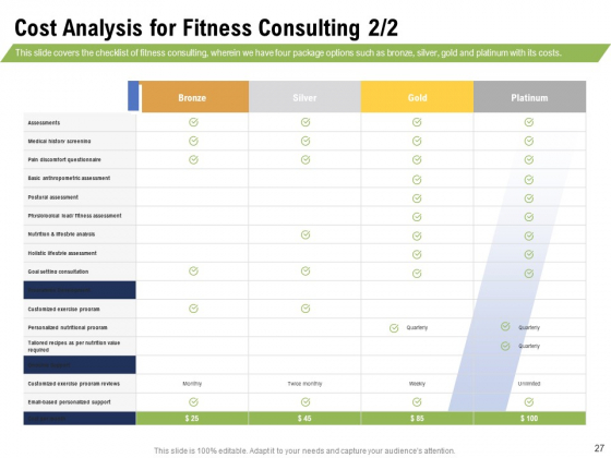 Health_And_Fitness_Consultant_Ppt_PowerPoint_Presentation_Complete_Deck_With_Slides_Slide_27
