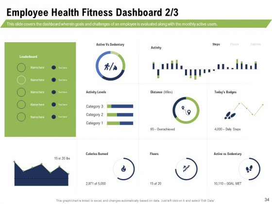 Health_And_Fitness_Consultant_Ppt_PowerPoint_Presentation_Complete_Deck_With_Slides_Slide_34