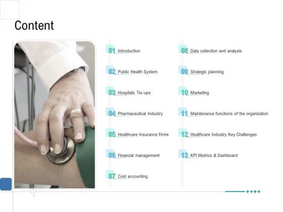 Health Centre Management Business Plan Content Ppt Layouts Outfit PDF