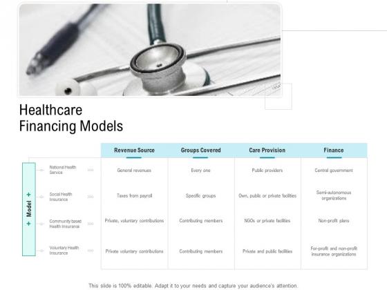 Health Centre Management Business Plan Healthcare Financing Models Demonstration PDF