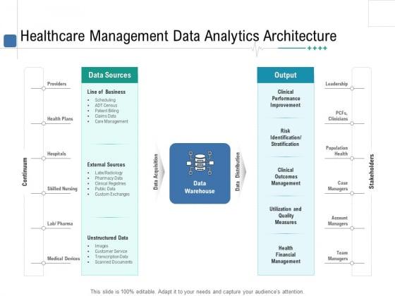 Health Centre Management Business Plan Healthcare Management Data Analytics Architecture Clipart PDF