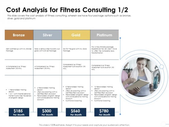 Health Cost Analysis For Fitness Consulting Gold Ppt Summary Demonstration PDF