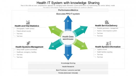 Health IT System With Knowledge Sharing Ppt Pictures Clipart PDF
