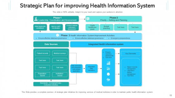 Health_Intelligence_Network_Communities_Ppt_PowerPoint_Presentation_Complete_Deck_With_Slides_Slide_11