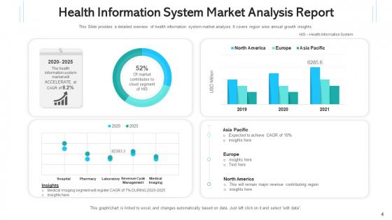 Health_Intelligence_Network_Communities_Ppt_PowerPoint_Presentation_Complete_Deck_With_Slides_Slide_4