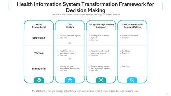 Health_Intelligence_Network_Communities_Ppt_PowerPoint_Presentation_Complete_Deck_With_Slides_Slide_7