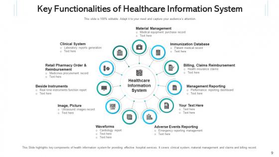 Health_Intelligence_Network_Communities_Ppt_PowerPoint_Presentation_Complete_Deck_With_Slides_Slide_9