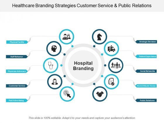 Healthcare Branding Strategies Customer Service And Public Relations Ppt PowerPoint Presentation Professional Examples