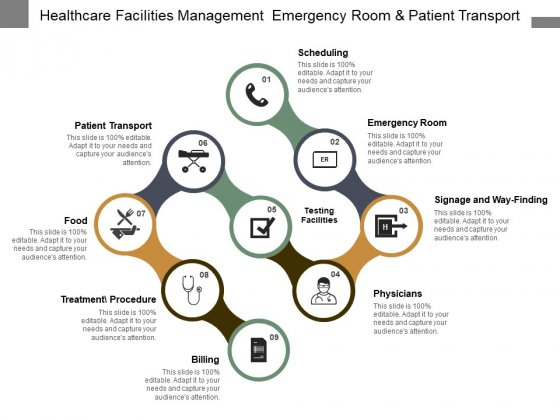 Healthcare Facilities Management Emergency Room And Patient Transport Ppt PowerPoint Presentation Layouts Graphics Template
