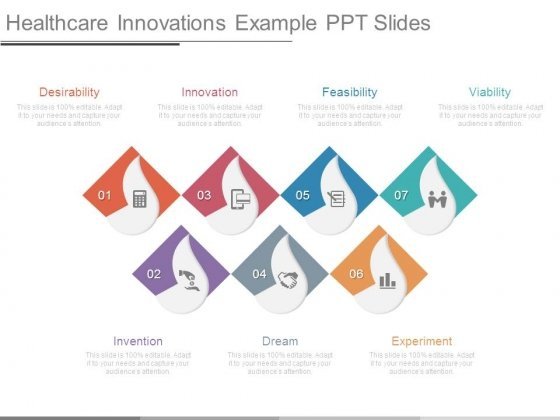 Healthcare Innovations Example Ppt Slides