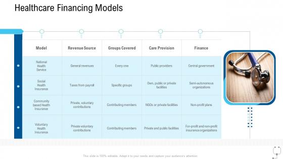 Healthcare_Management_Healthcare_Financing_Models_Ppt_Infographic_Template_Inspiration_PDF_Slide_1
