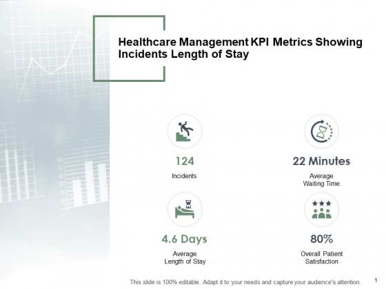 Healthcare Management KPI Metrics Showing Incidents Length Of Stay Ppt PowerPoint Presentation Icon Background
