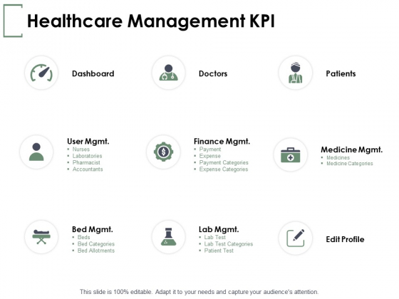 Healthcare Management KPI Ppt PowerPoint Presentation File Show