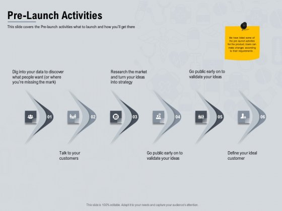 Healthcare Merchandising Pre Launch Activities Ppt Icon Influencers PDF