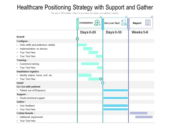 Healthcare Positioning Strategy With Support And Gather Ppt PowerPoint Presentation Gallery Maker