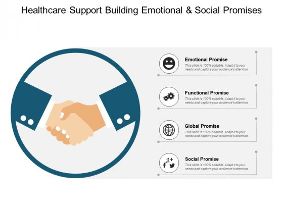 Healthcare Support Building Emotional And Social Promises Ppt PowerPoint Presentation Infographics Template