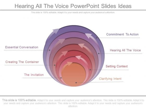 Hearing All The Voice Powerpoint Slides Ideas