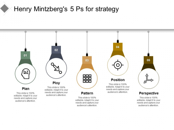 Henry Mintzbergs 5 Ps For Strategy Ppt PowerPoint Presentation Inspiration Ideas