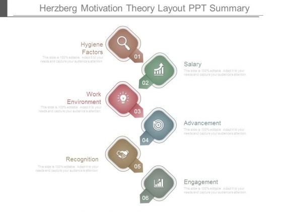 Herzberg Motivation Theory Layout Ppt Summary