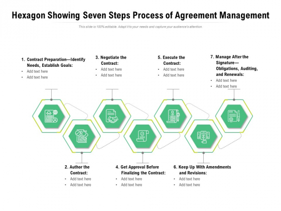 Hexagon Showing Seven Steps Process Of Agreement Management Ppt PowerPoint Presentation Gallery Objects PDF