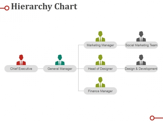 Hierarchy Chart Ppt PowerPoint Presentation Infographic Template Designs Download