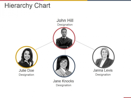 Hierarchy Chart Ppt PowerPoint Presentation Model Maker