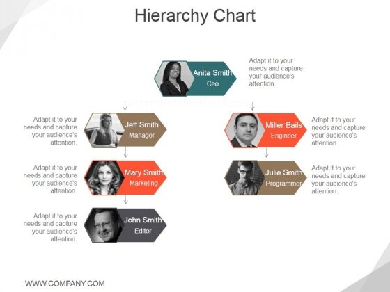 Hierarchy Chart Ppt PowerPoint Presentation Outline Ideas