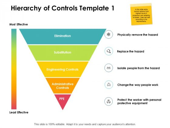 Hierarchy Of Controls Elimination Substitution Ppt PowerPoint Presentation Design Ideas