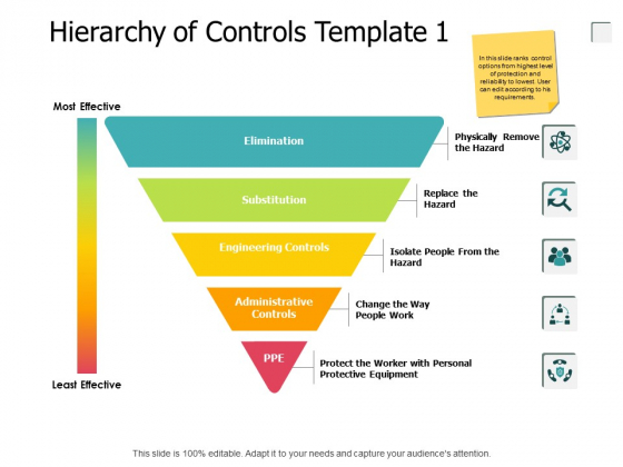 Hierarchy Of Controls Engineering Controls Ppt PowerPoint Presentation Model Show