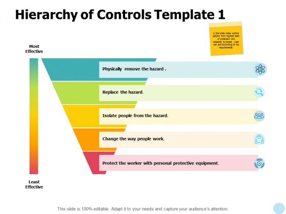 Hierarchy Of Controls Equipment Ppt PowerPoint Presentation Slides Example File