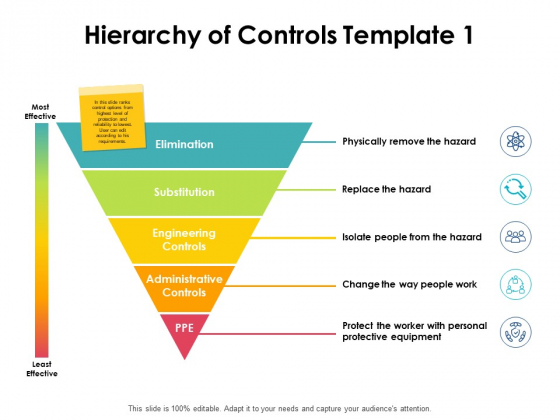 Hierarchy Of Controls Substitution Ppt PowerPoint Presentation Model Portfolio