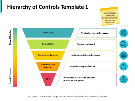 Hierarchy Of Controls Template Substitution Ppt PowerPoint Presentation Slides Outfit