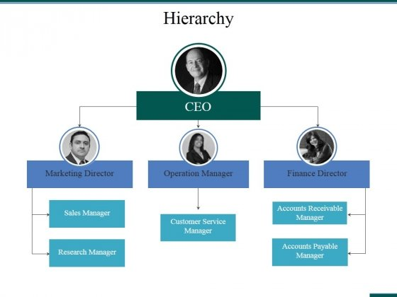 Hierarchy Ppt PowerPoint Presentation Infographics Maker