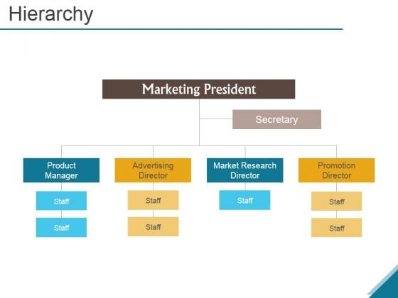 Hierarchy Ppt PowerPoint Presentation Infographics Portrait